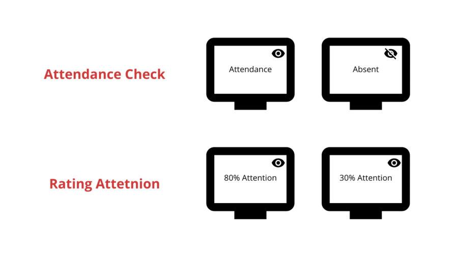 eye tracking_monitoring